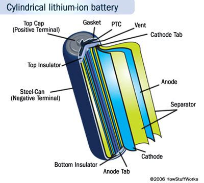 Bio battery literature review